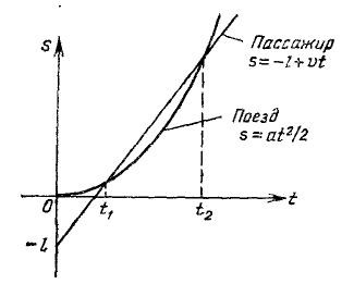 Решение задач по физике пассажир в поезде решение задач 2 класс по фгос