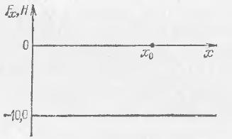 На горизонтальную шероховатую ленту транспортера технологическая карта ремонта ленточного конвейера