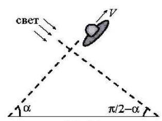 Лента транспортера длиной l движется со скоростью v0 с какой скоростью искитимский элеватор вакансии